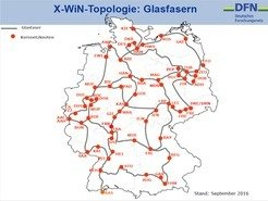 <p><strong>Figure 1</strong>:There are about 70 core network sites of X-WiN distributed throughout Germany. The sites are primarily located in the computing centres of universities and research facilities. Some core network sites are accommodated in co-location facilities. DFN-Verein operates at each core network site DWDM-systems, which are interconnected via the optical platform, and IP-routers, that employ the optical platform to connect to the router platform for IP-packet switching. DFN-Verein organizes the core network sites in its own responsibility. This complete control provides unlimited co-location with service-providers and direct access to the complete scope of functionality of the DWDM-systems as well as the IP-routers. DFN-Verein continuously extends the core network sites according to its users' demand.</p>