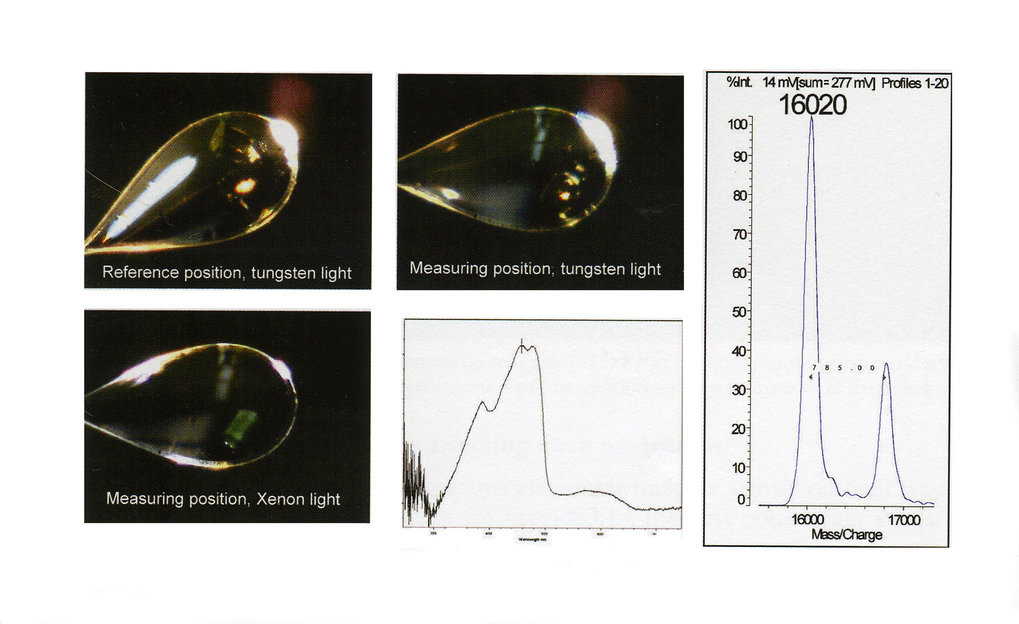 A crystal of a BLUF domain protein in various positions on the  microspectrophotometer and its UV-VIS spectrum (left). Maldi TOF  analysis of the same crystal (right) demonstrates that this protein  contains bound FAD and not FMN.